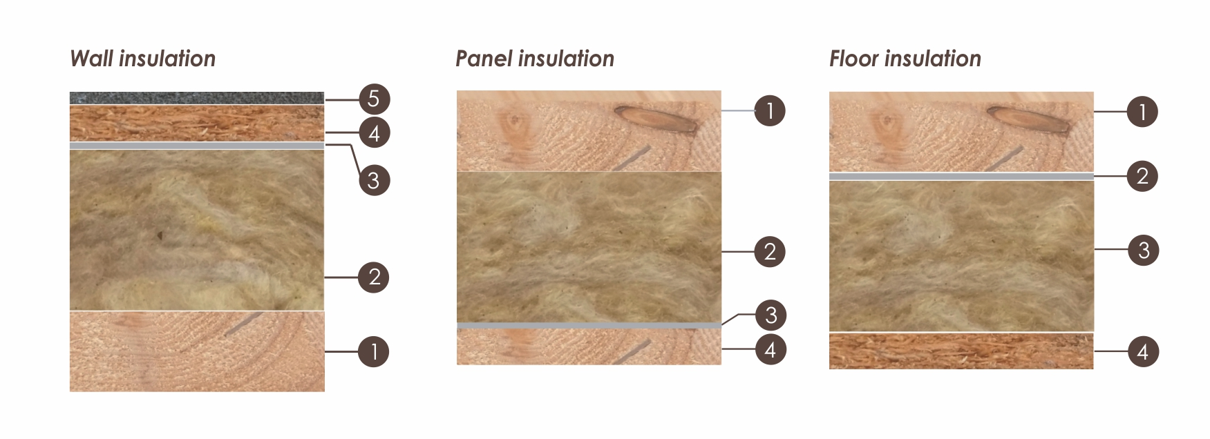 Insulation for Camping Pod